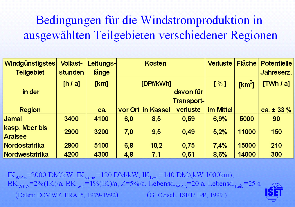 Wind Power slide14.jpg